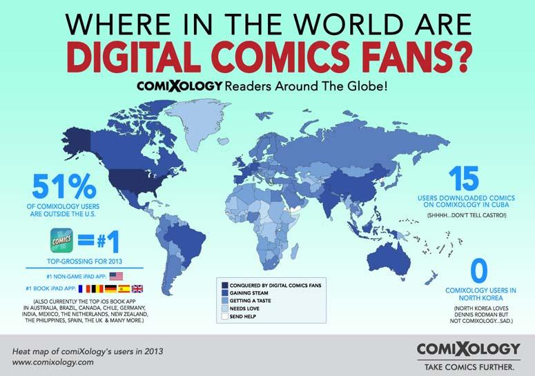 comixology_digitalfans